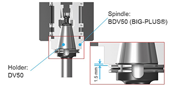 BDV50