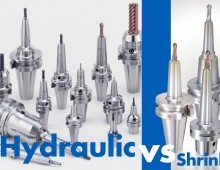 Hydraulic or Shrink
